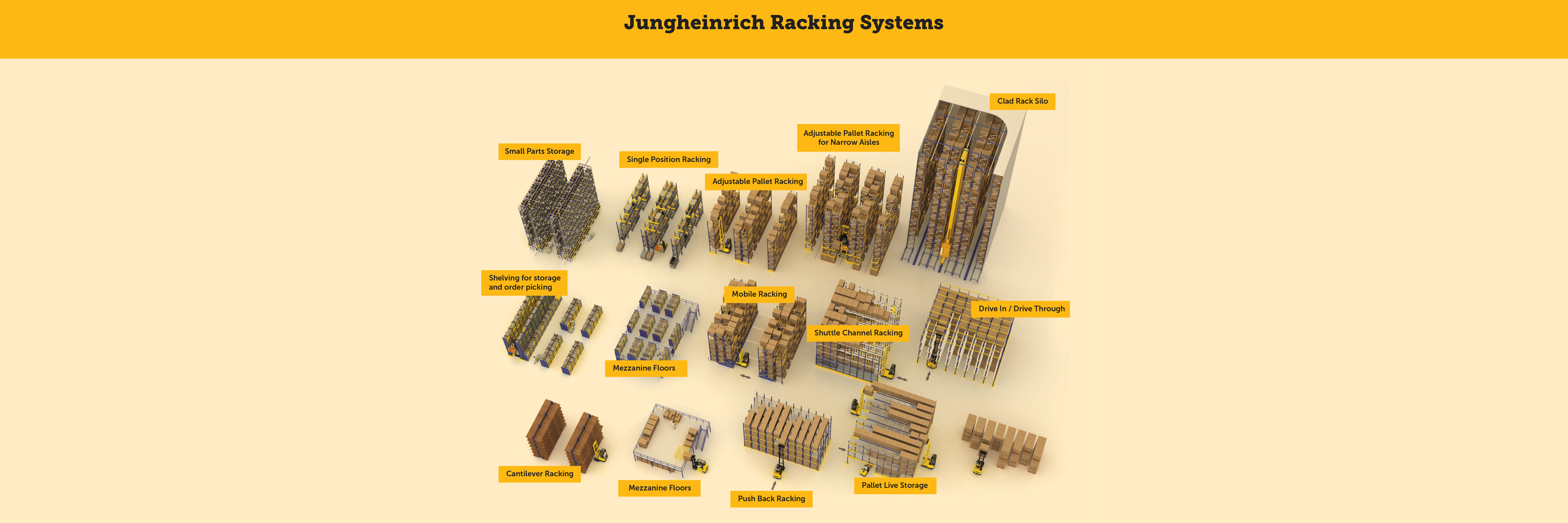 Jungheinrich-Racking-systems